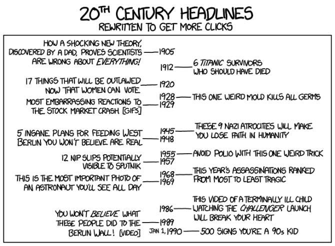 20th century headlines rewritten to get more clicks