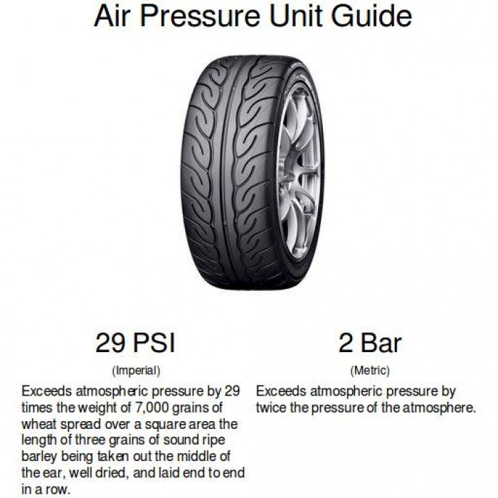 Air Pressure Unit Guide