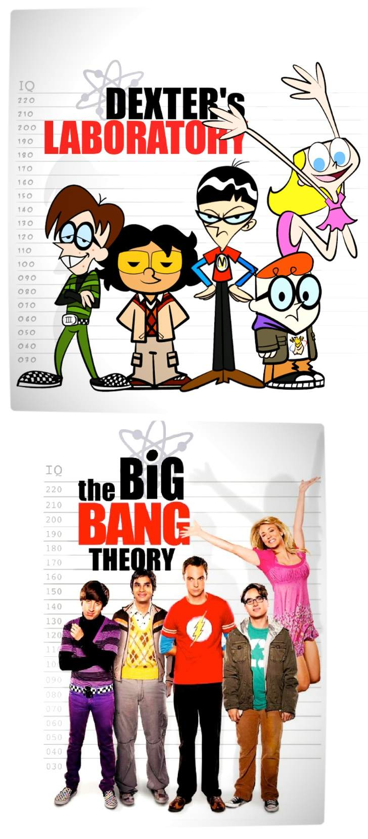 Dexter's Laboratory vs The Big Bang Theory