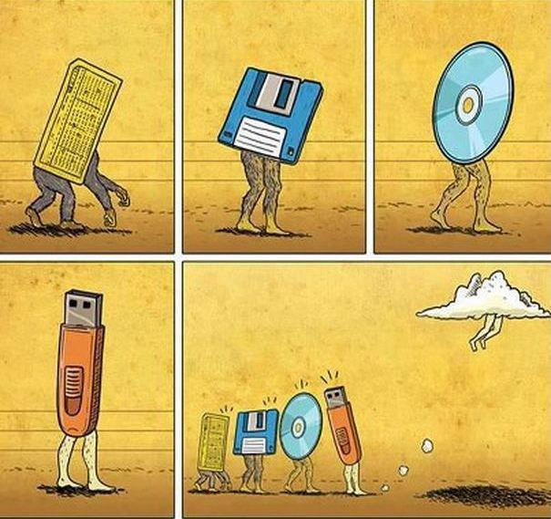 Evolution Of Storage Devices