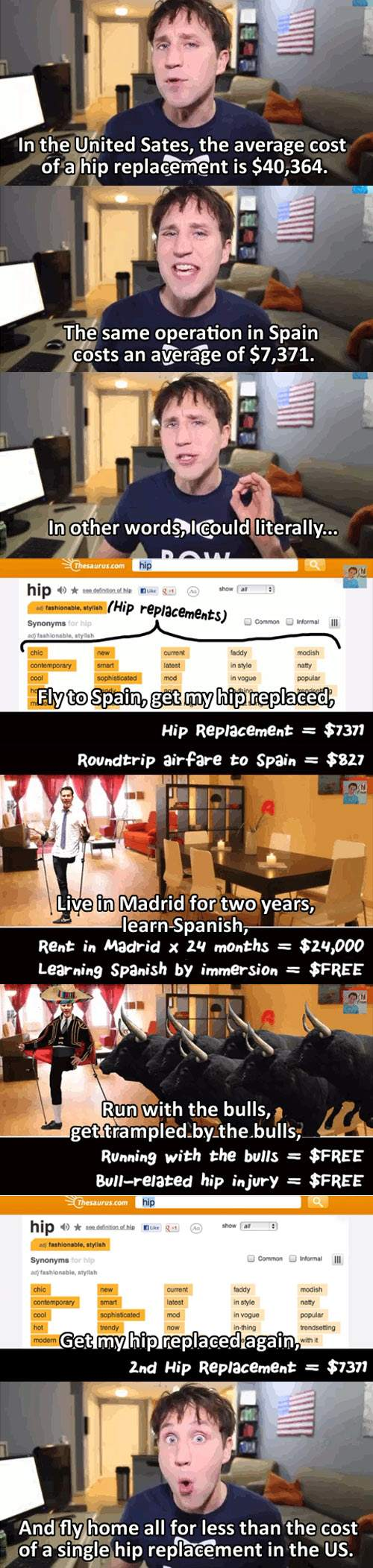Hip replacement in United States is $40,364