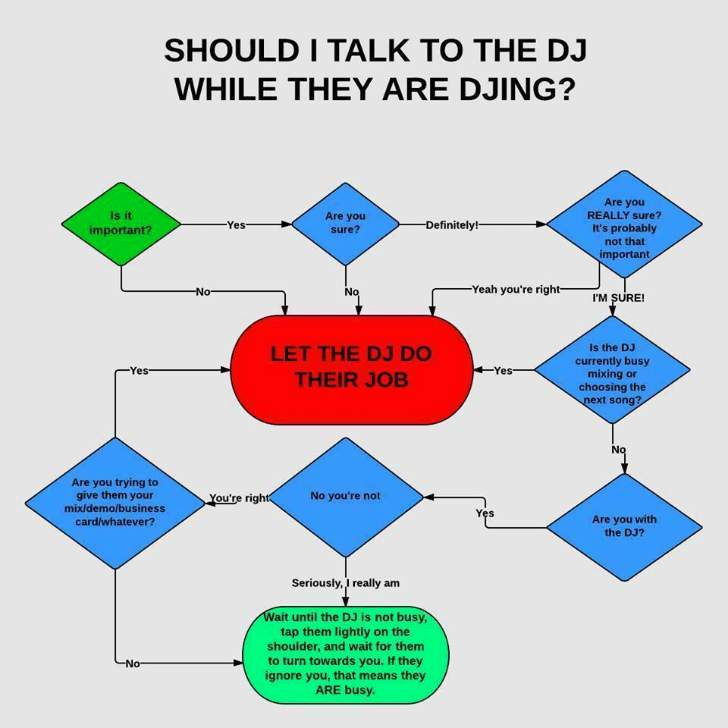 Should I talk to the DJ while they are DJing?
