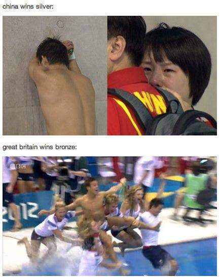 What appends when China wins silver medal and England wins bronze medal