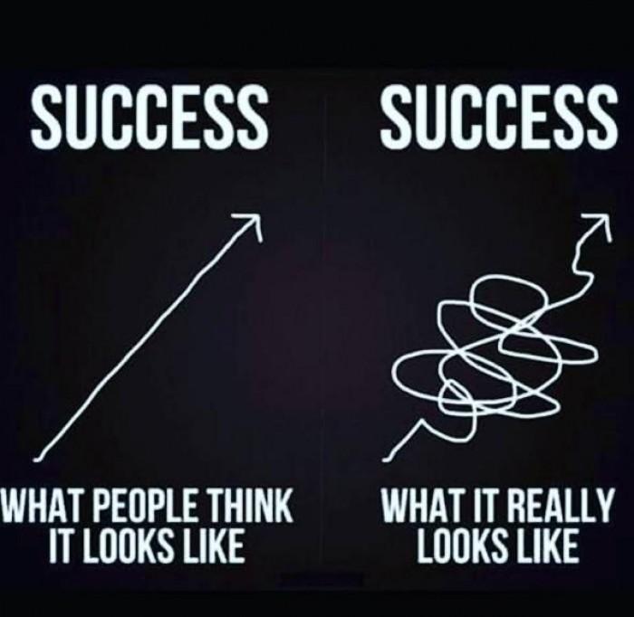 Success!?