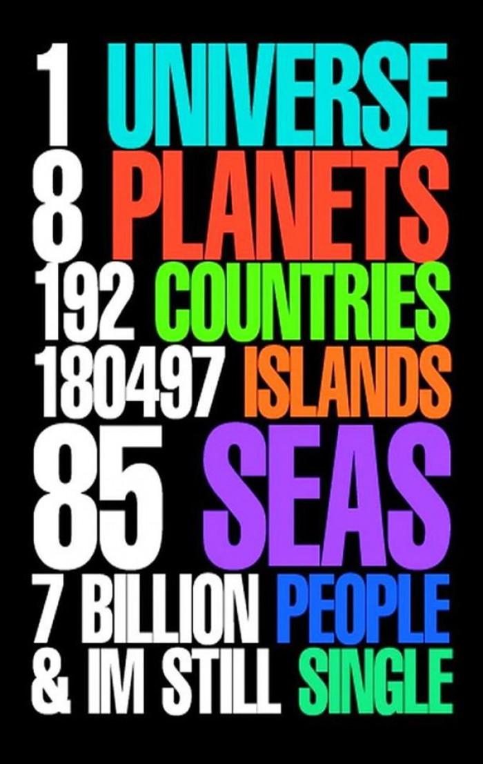 1 Universe, 8 Planets, 192 Countries, 180497 Islands, 85 Seas...