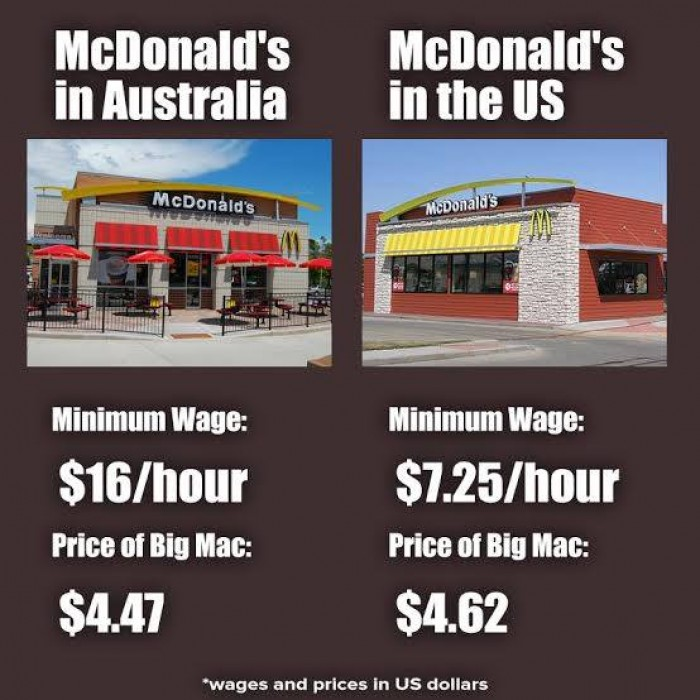 Australia McDonald's vs. US McDonald's