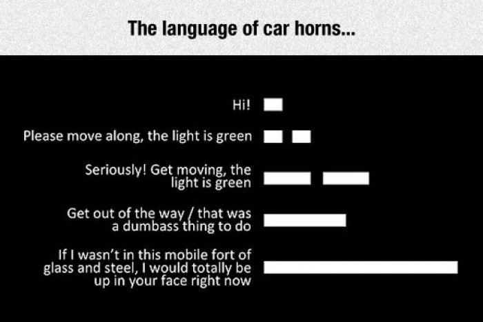 For A Better Driving Experience Learn Language Of Car Horns