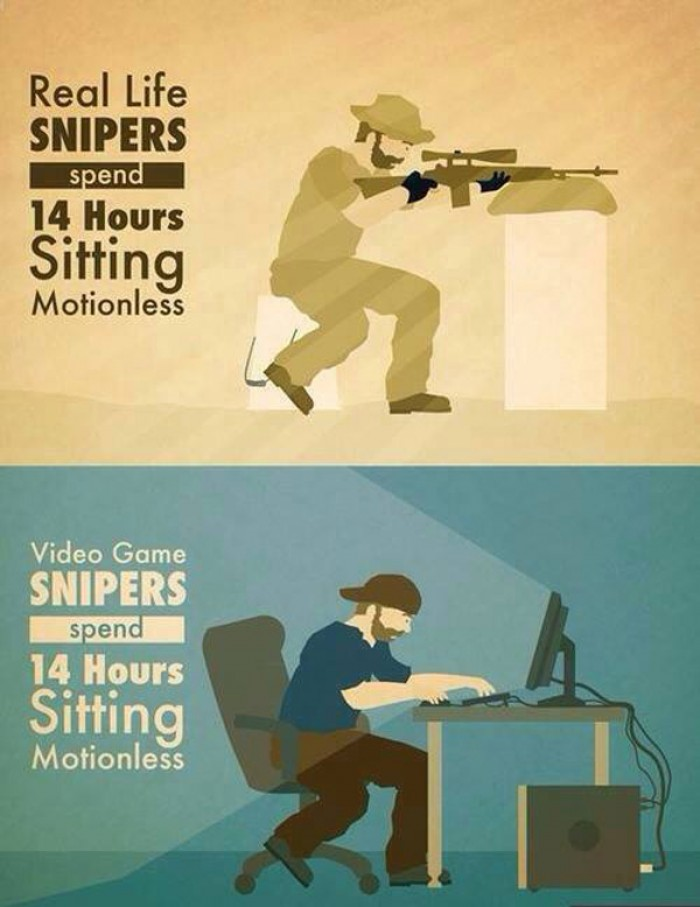 The difference between real life snipers and video game snipers