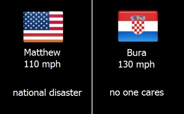 Hurricane Matthew vs. Bura