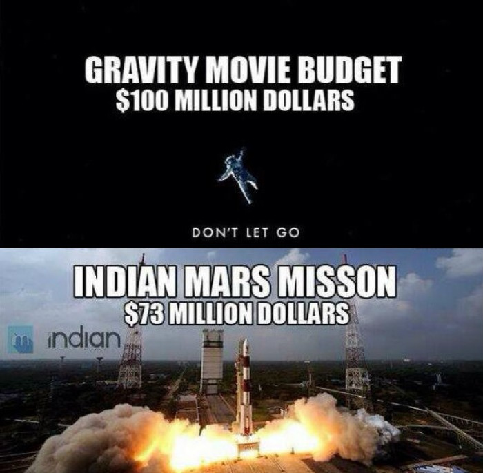 Gravity Movie vs. Indian Mars Mission