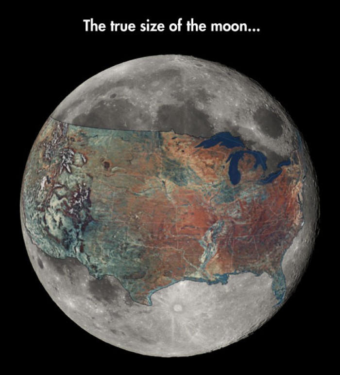 The True Size Of The Moon